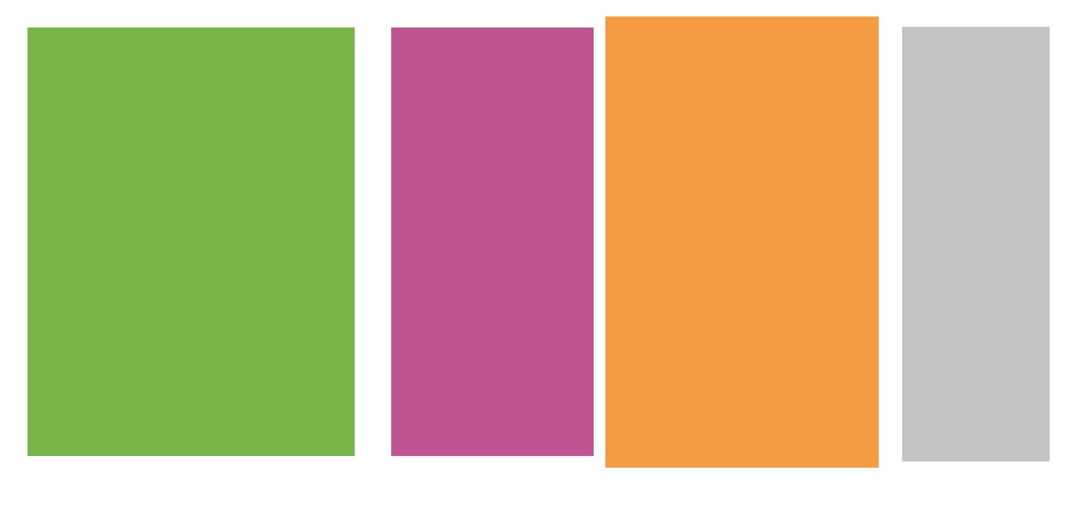 DLS Import